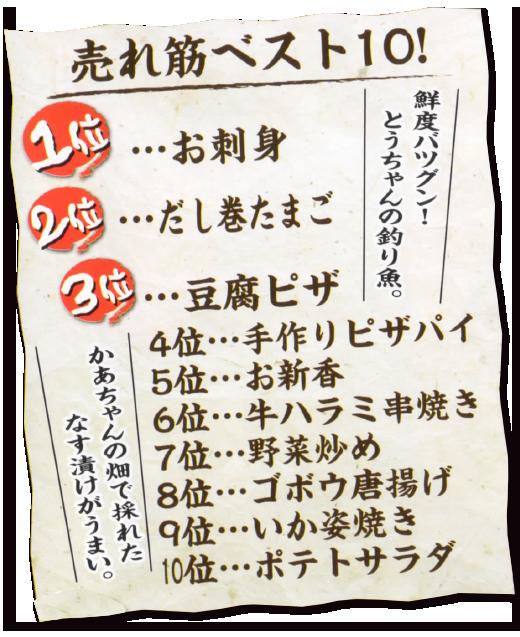 売れ筋ベスト10!